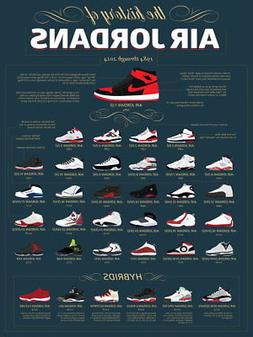 V8934 Air Jordan History - Jumpman Shoes Sneakers Art WALL P